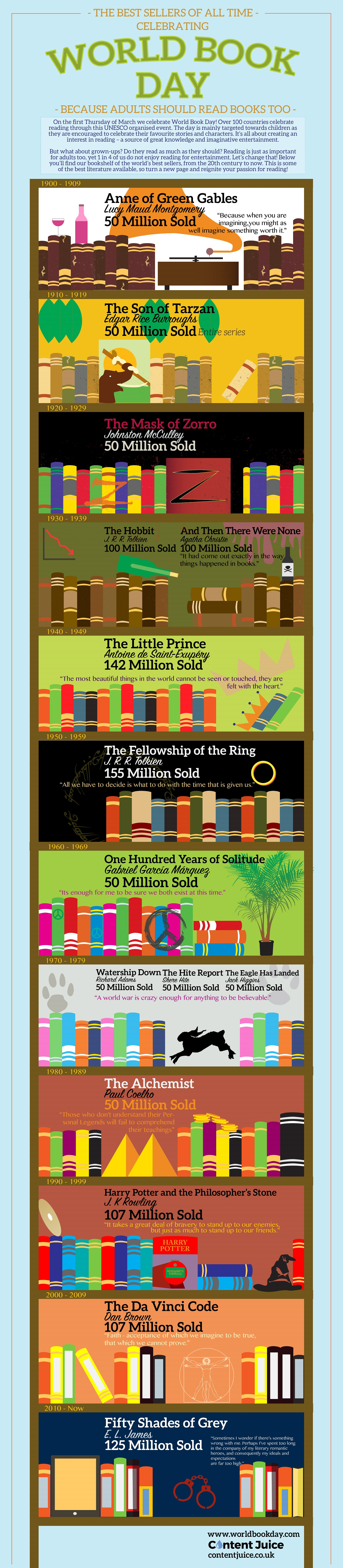 world-book-day-2017-infographic